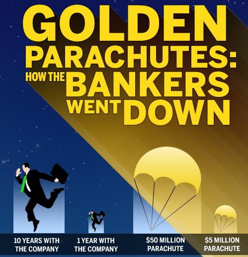 golden-parachutes